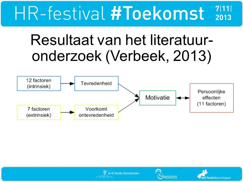 Resultaat van het literatuur- onderzoek (Verbeek, 2013)