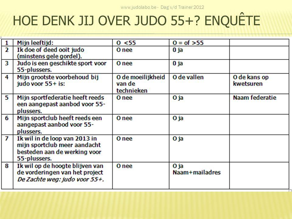 Hoe denk jij over judo 55+ Enquête