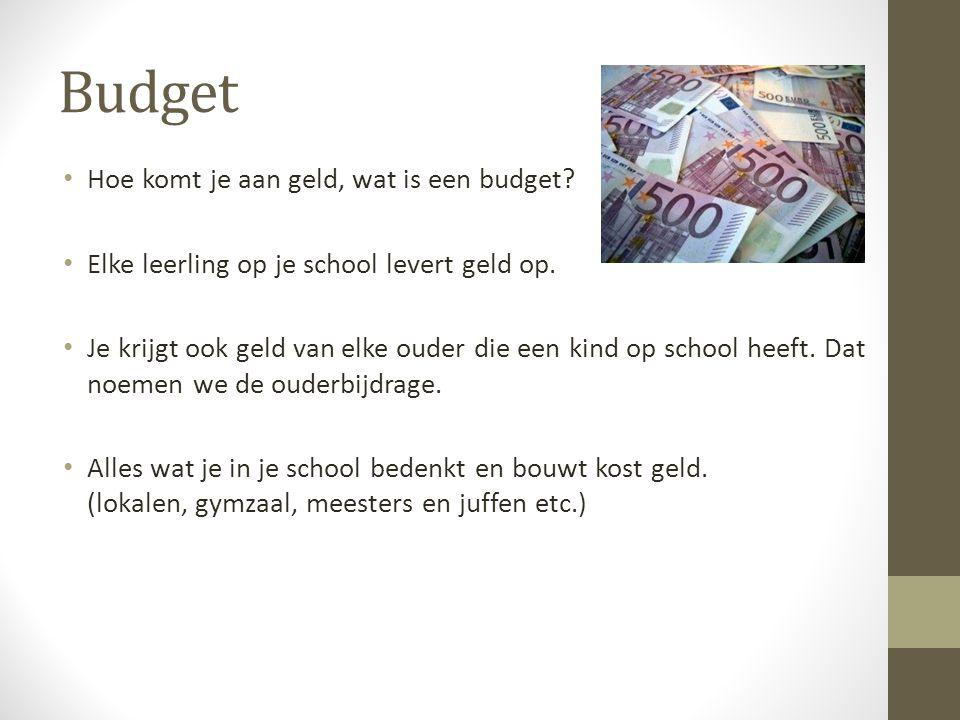 Budget Hoe komt je aan geld, wat is een budget