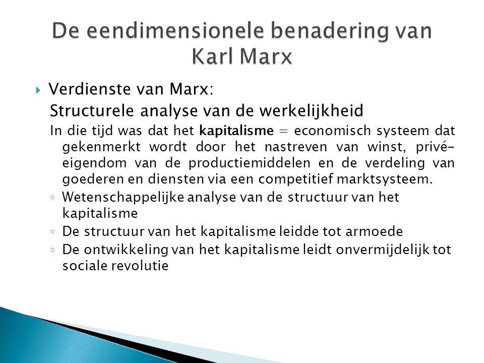 De eendimensionele benadering van Karl Marx