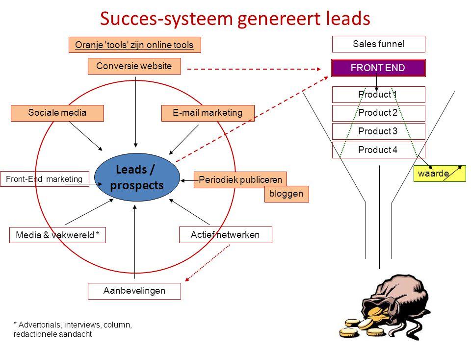 Succes-systeem genereert leads