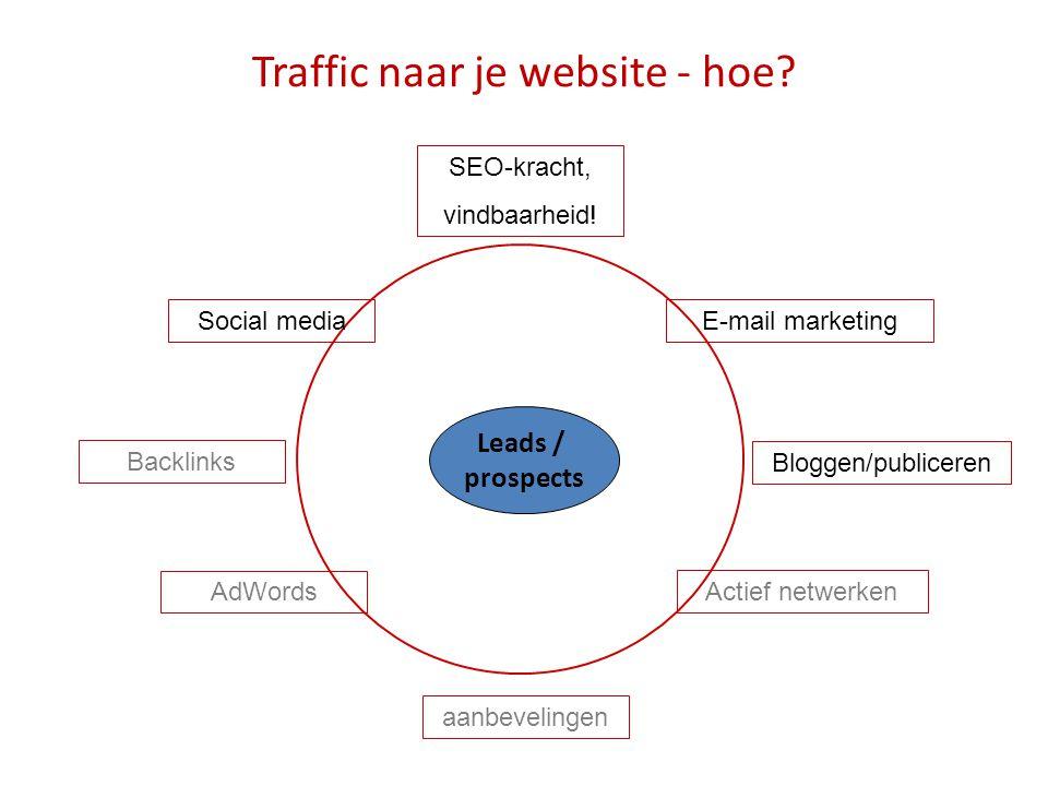 Traffic naar je website - hoe