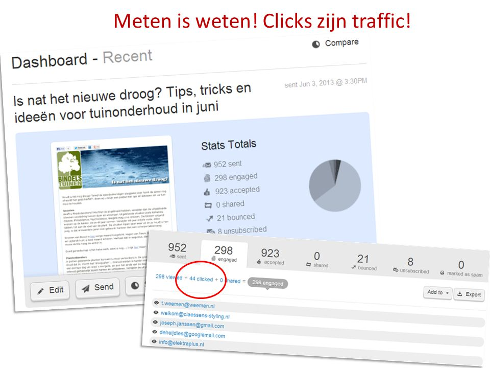 Meten is weten! Clicks zijn traffic!