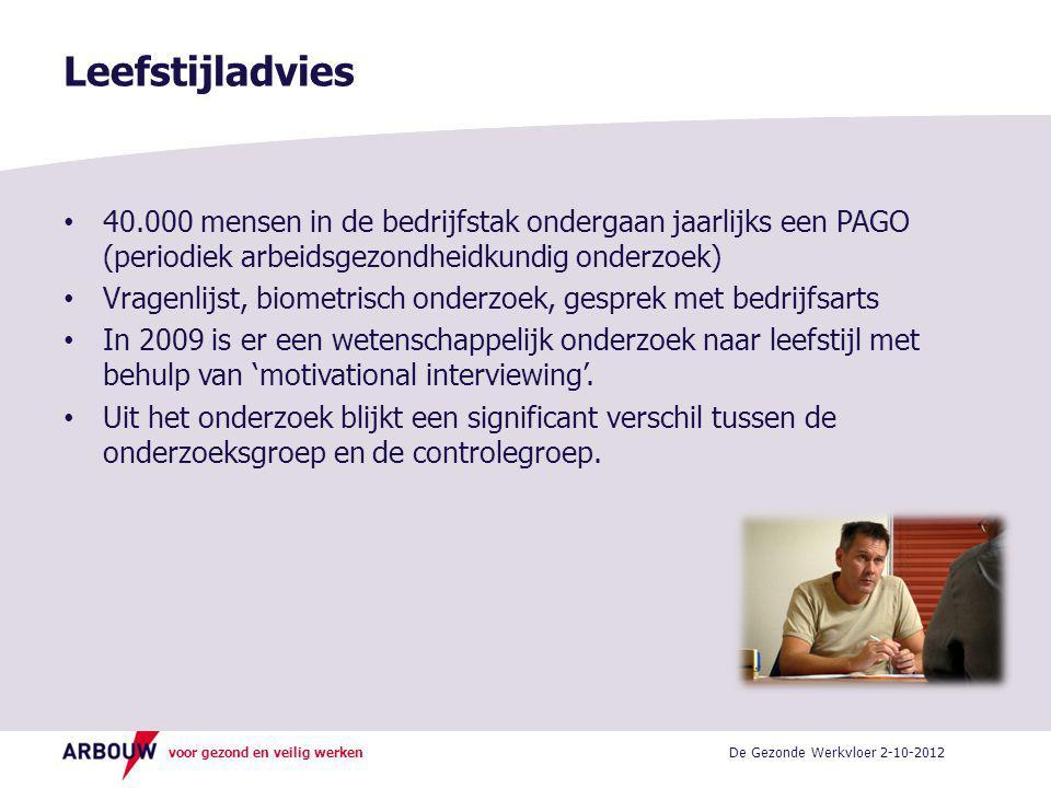 Leefstijladvies 40.000 mensen in de bedrijfstak ondergaan jaarlijks een PAGO (periodiek arbeidsgezondheidkundig onderzoek)