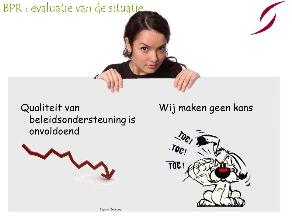BPR : evaluatie van de situatie