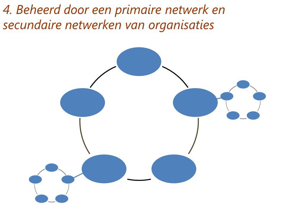 4. Beheerd door een primaire netwerk en secundaire netwerken van organisaties
