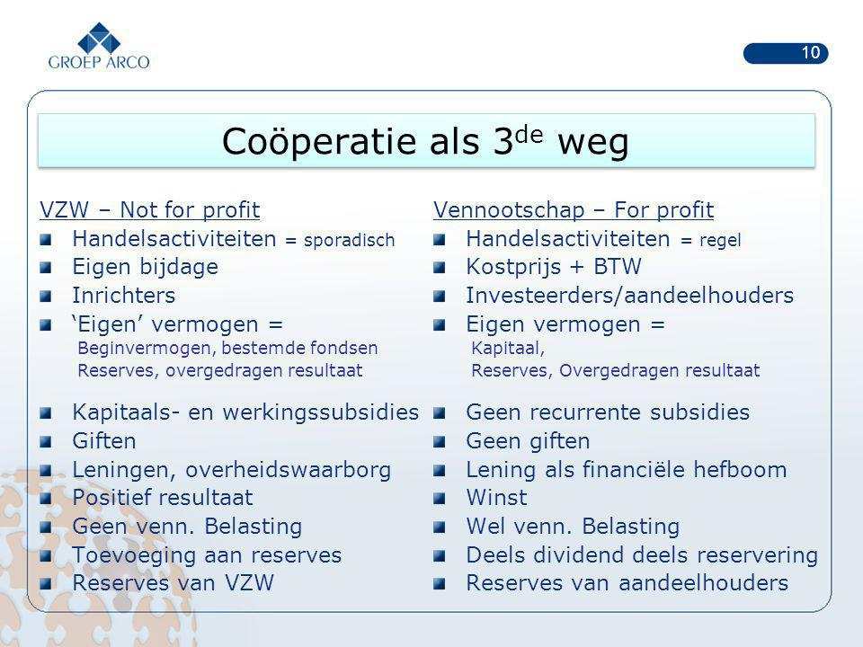 Coöperatie als 3de weg VZW – Not for profit