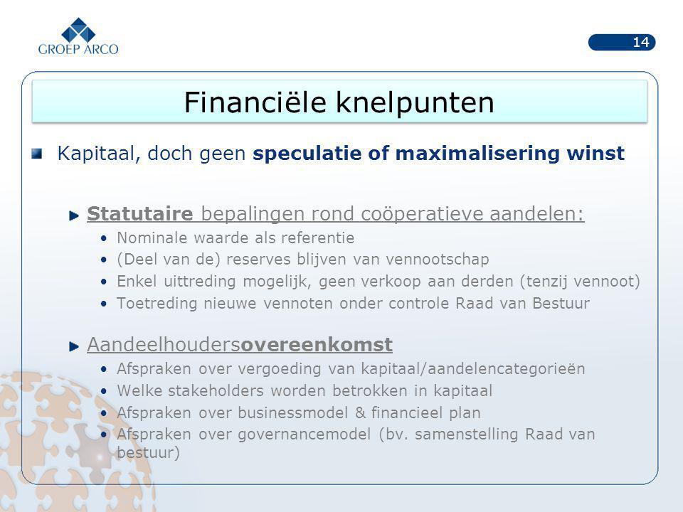 Financiële knelpunten