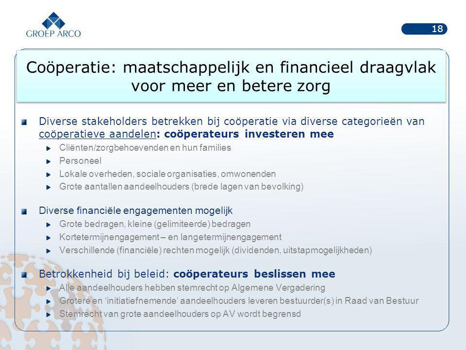 Coöperatie: maatschappelijk en financieel draagvlak voor meer en betere zorg