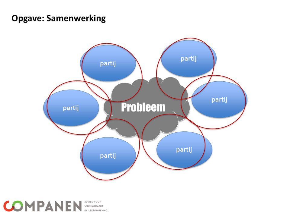 Probleem Opgave: Samenwerking partij partij partij partij partij