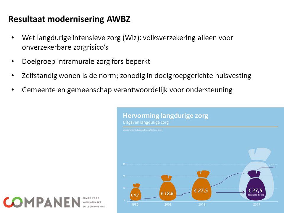 Resultaat modernisering AWBZ