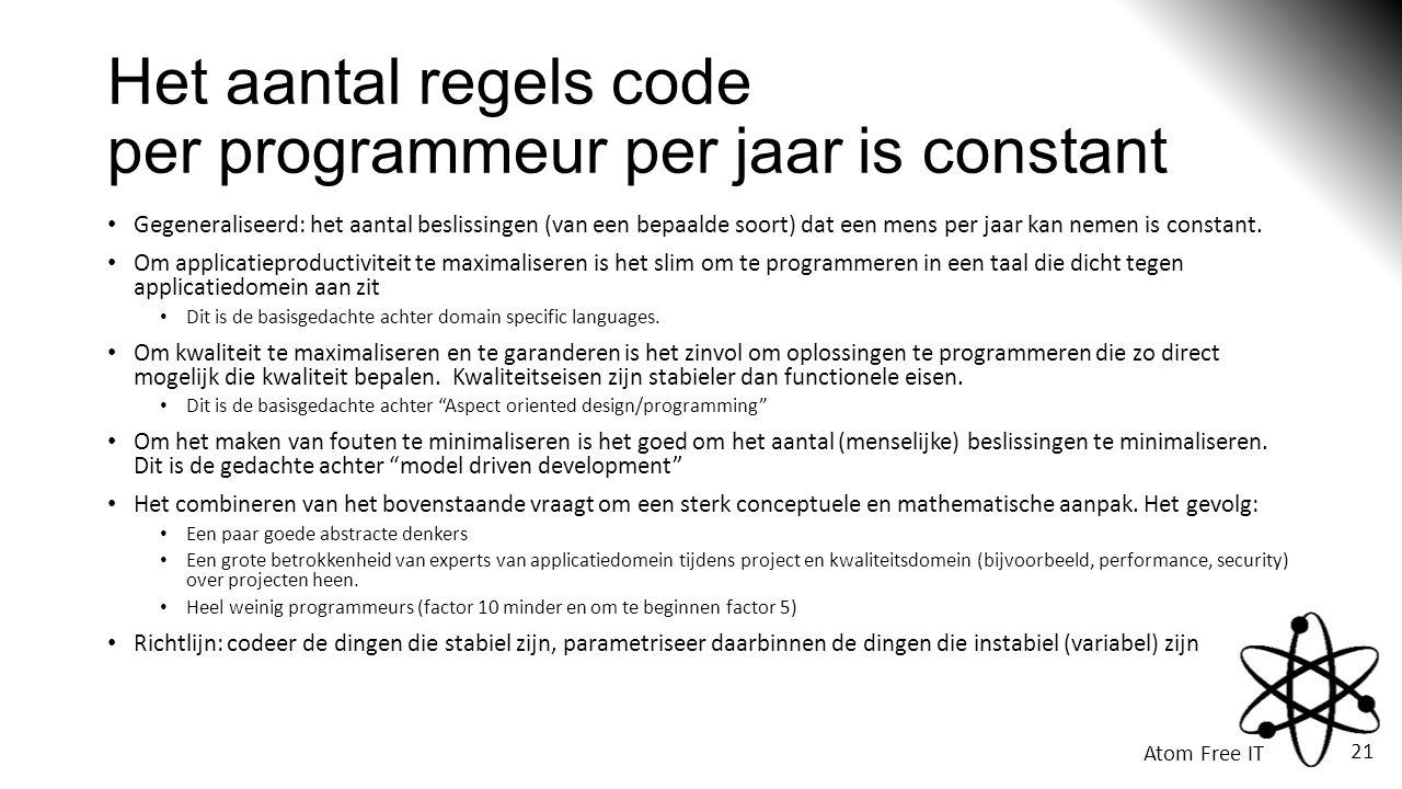 Het aantal regels code per programmeur per jaar is constant