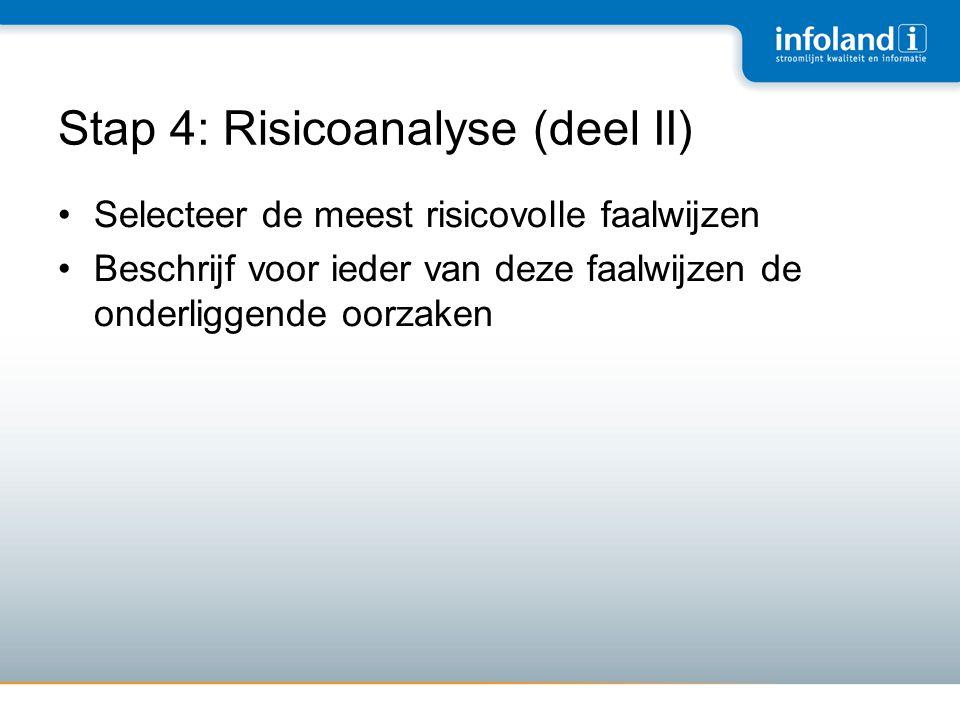 Stap 4: Risicoanalyse (deel II)