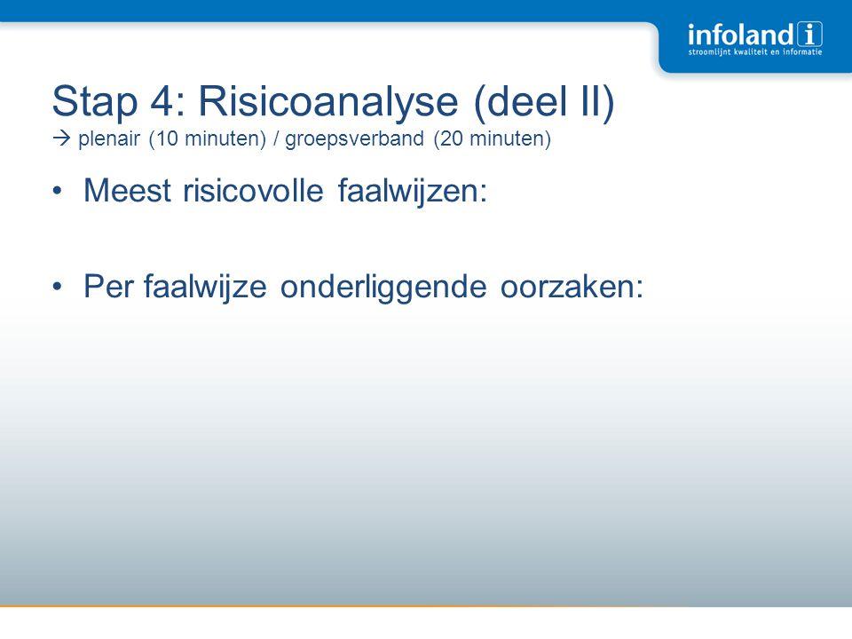 Stap 4: Risicoanalyse (deel II)  plenair (10 minuten) / groepsverband (20 minuten)