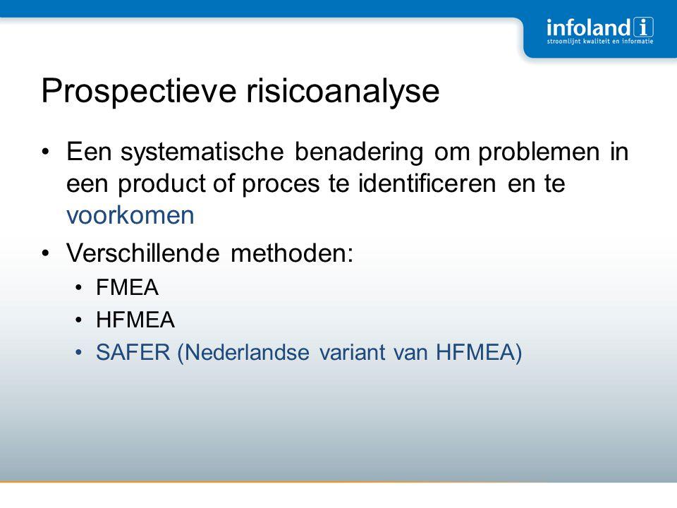 Prospectieve risicoanalyse