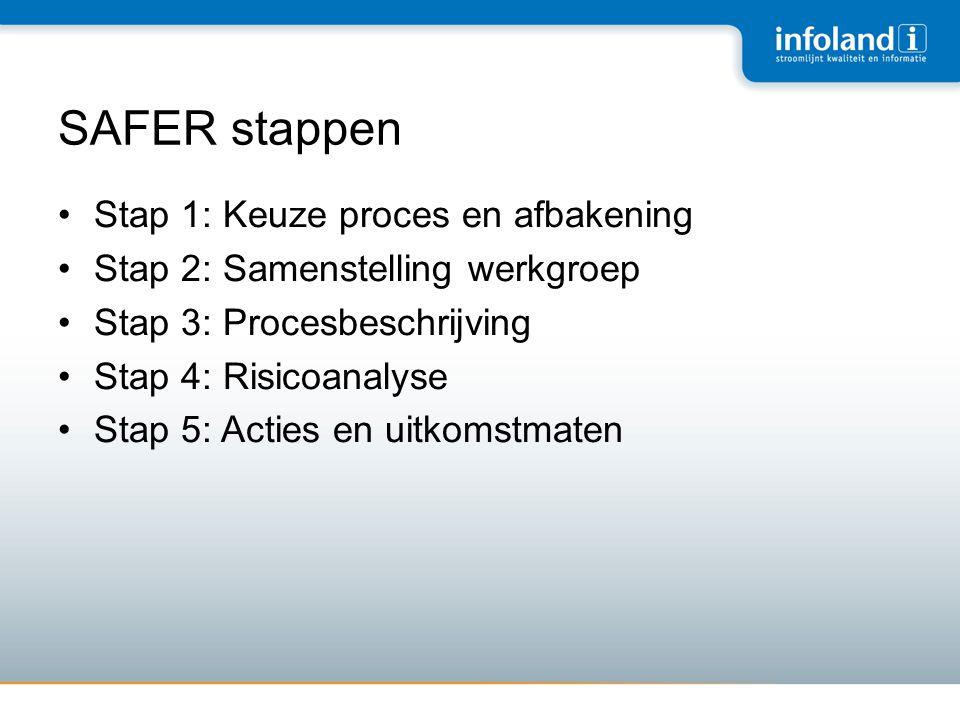 SAFER stappen Stap 1: Keuze proces en afbakening