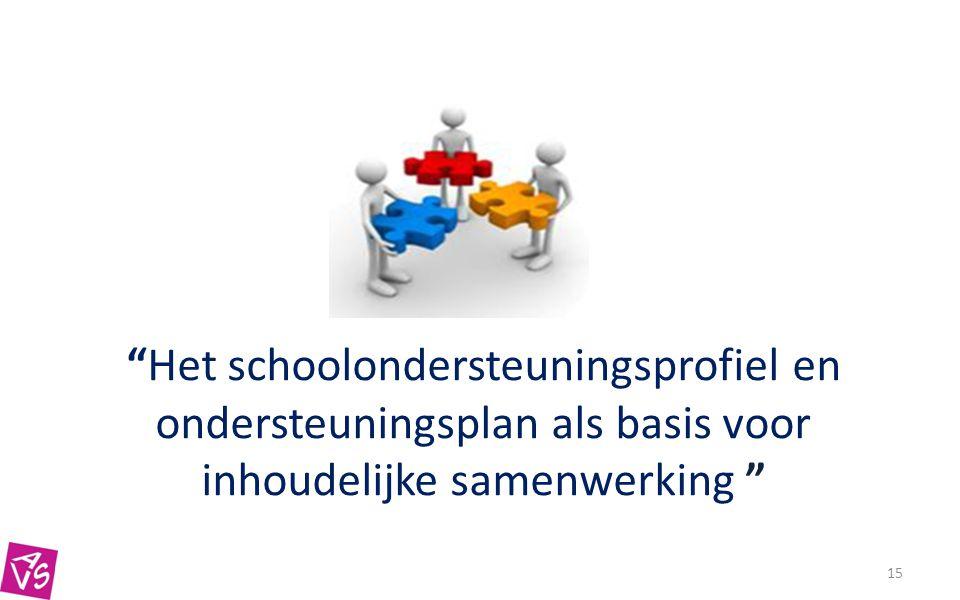 Het schoolondersteuningsprofiel en ondersteuningsplan als basis voor