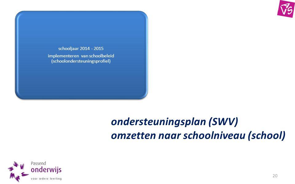 implementeren van schoolbeleid (schoolondersteuningsprofiel)