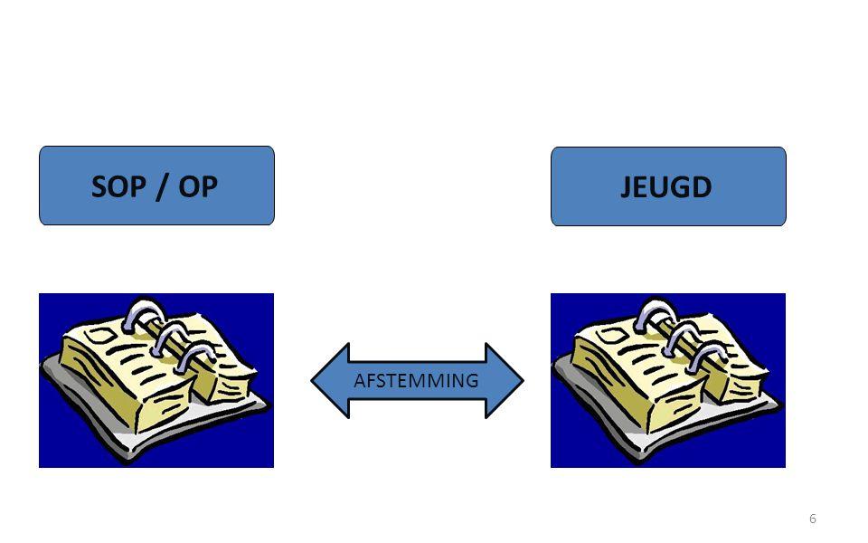 SOP / OP JEUGD AFSTEMMING