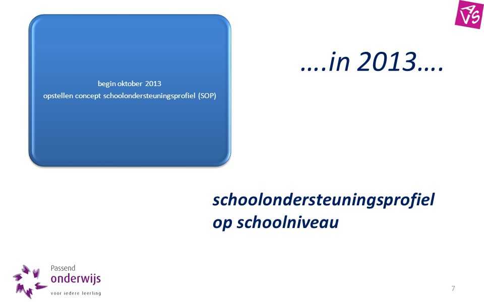 opstellen concept schoolondersteuningsprofiel (SOP)