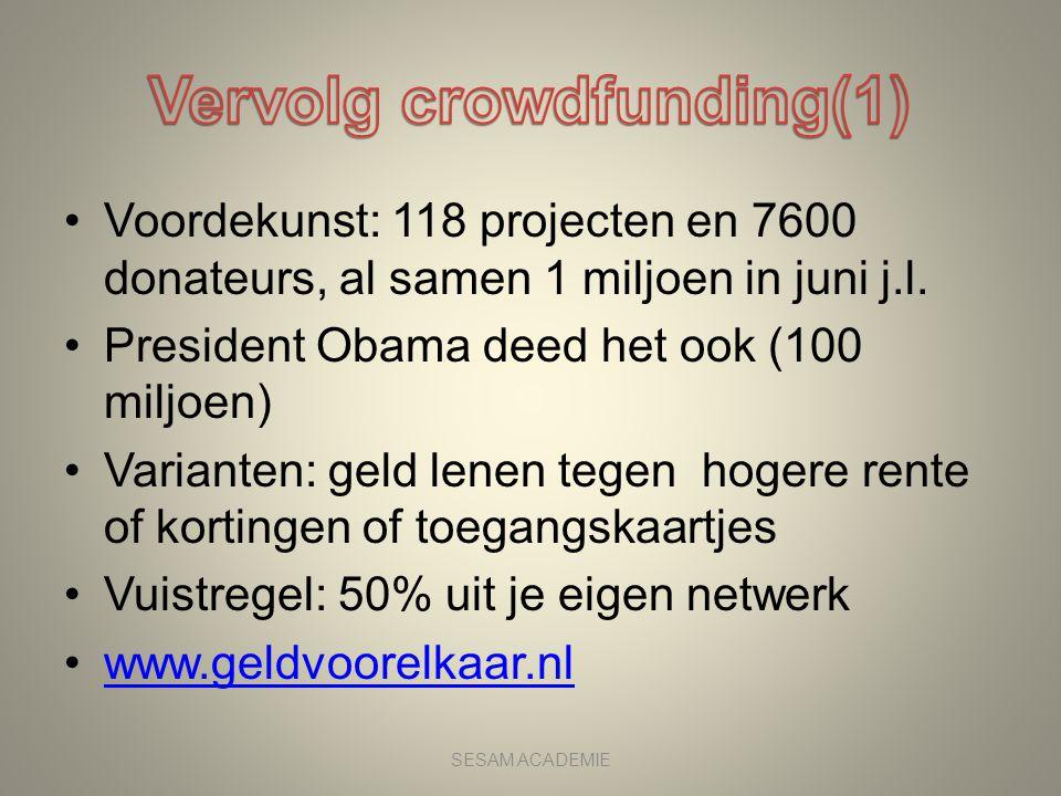 Vervolg crowdfunding(1)