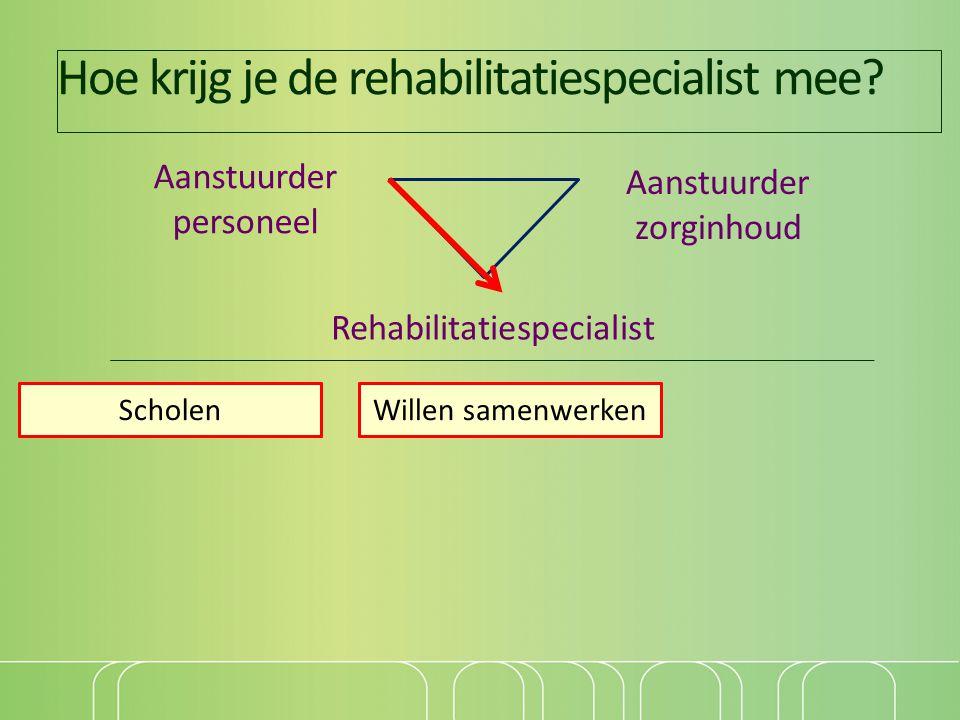 Hoe krijg je de rehabilitatiespecialist mee
