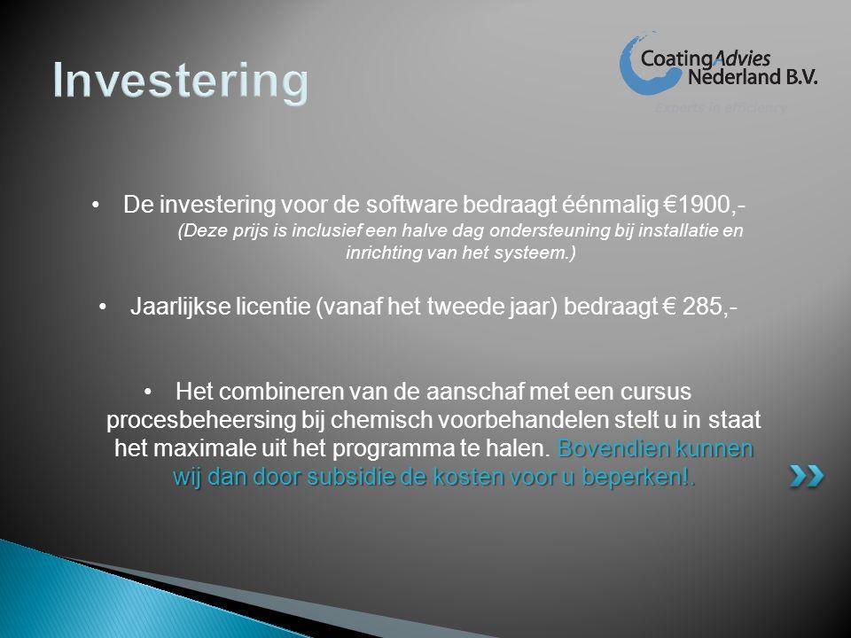 Investering De investering voor de software bedraagt éénmalig €1900,-