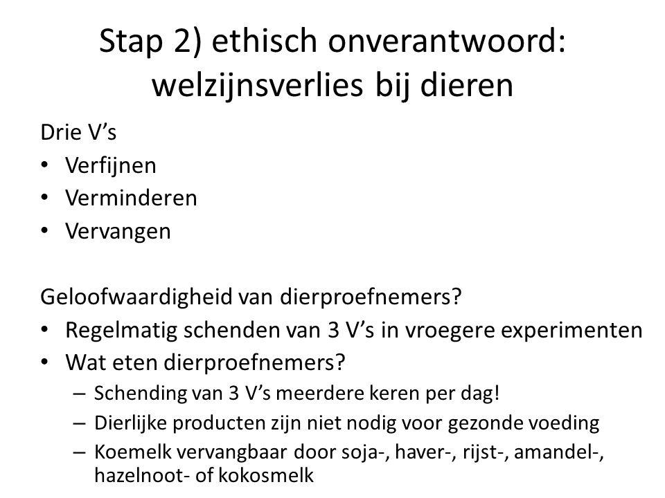 Stap 2) ethisch onverantwoord: welzijnsverlies bij dieren