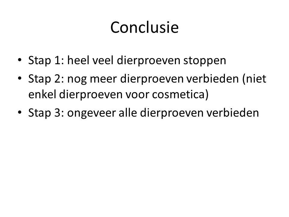 Conclusie Stap 1: heel veel dierproeven stoppen