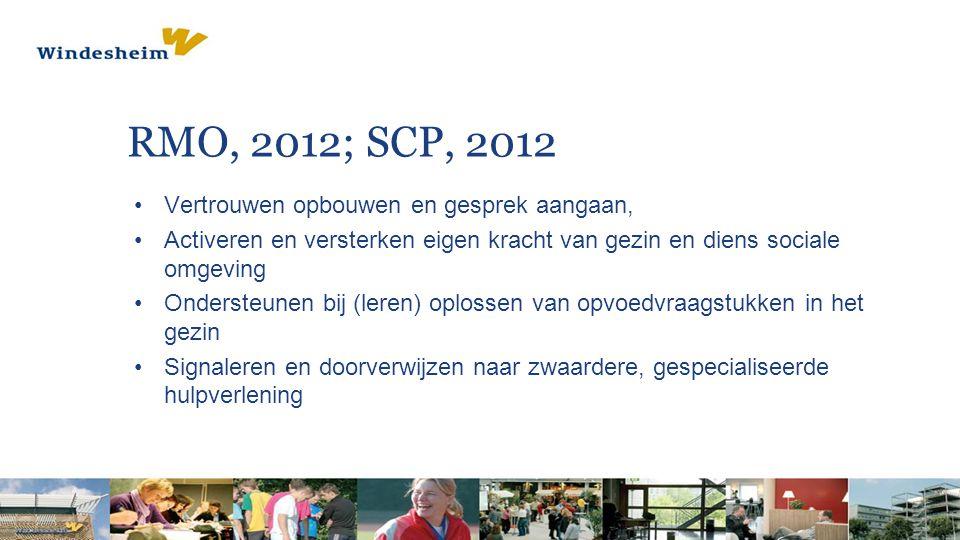 RMO, 2012; SCP, 2012 Vertrouwen opbouwen en gesprek aangaan,