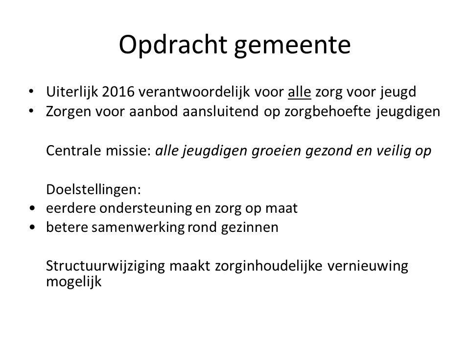 Opdracht gemeente Uiterlijk 2016 verantwoordelijk voor alle zorg voor jeugd. Zorgen voor aanbod aansluitend op zorgbehoefte jeugdigen.