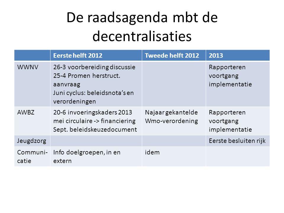 De raadsagenda mbt de decentralisaties