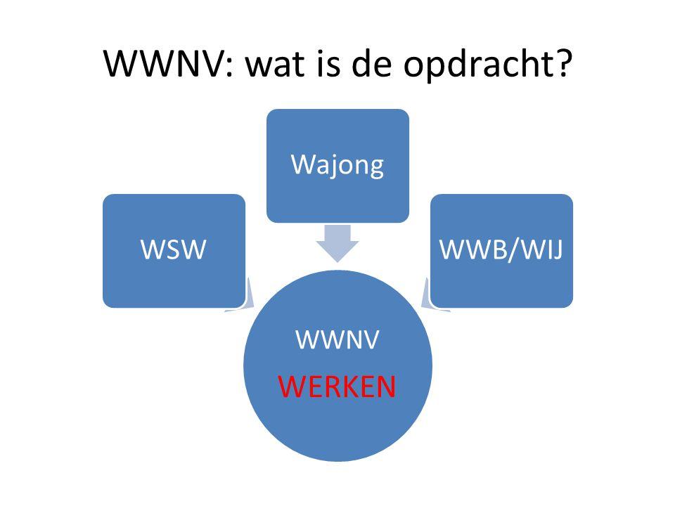 WWNV: wat is de opdracht