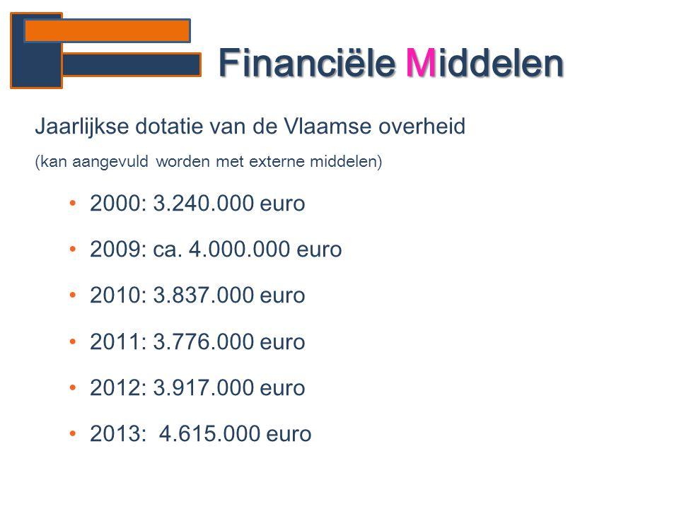 Financiële Middelen Jaarlijkse dotatie van de Vlaamse overheid (kan aangevuld worden met externe middelen)