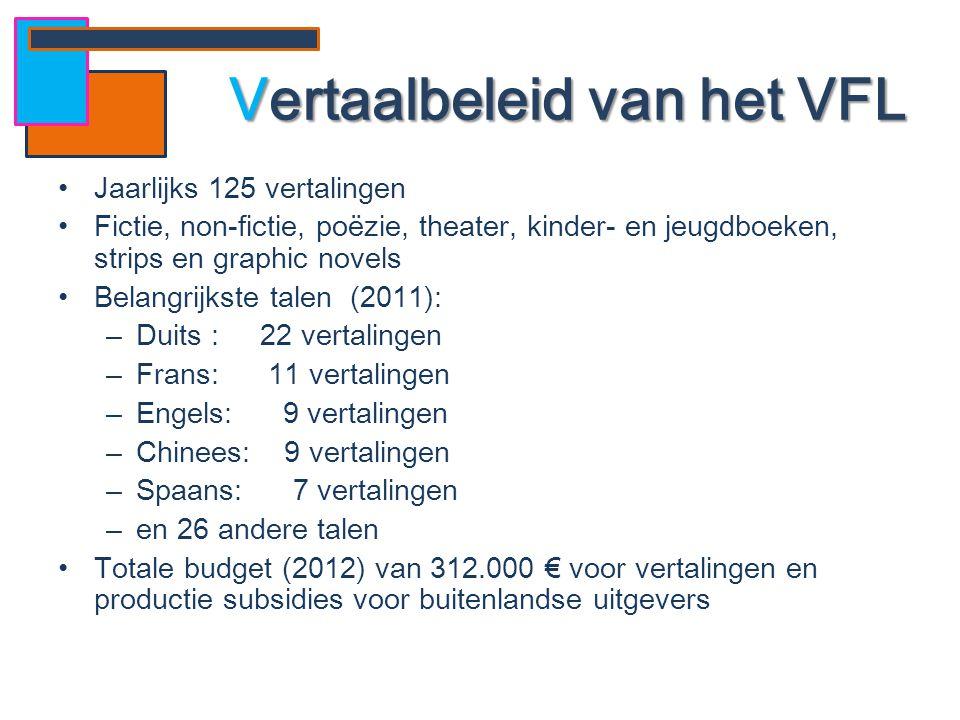 Vertaalbeleid van het VFL