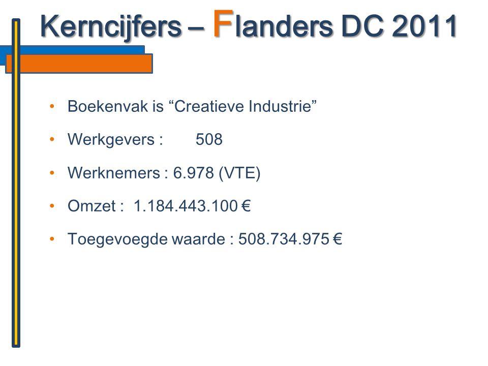 Kerncijfers – Flanders DC 2011