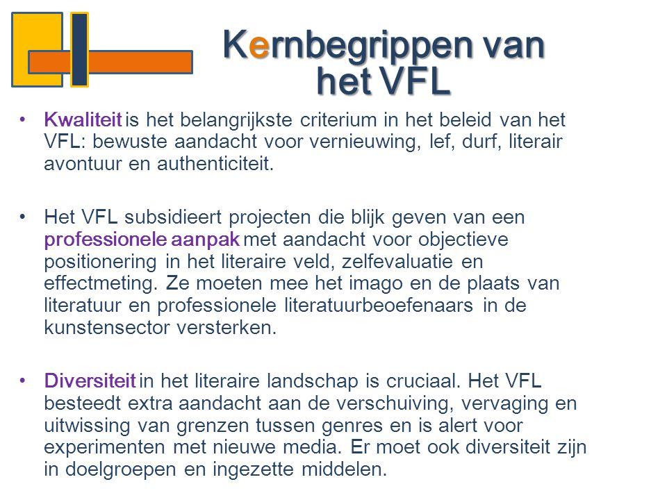 Kernbegrippen van het VFL