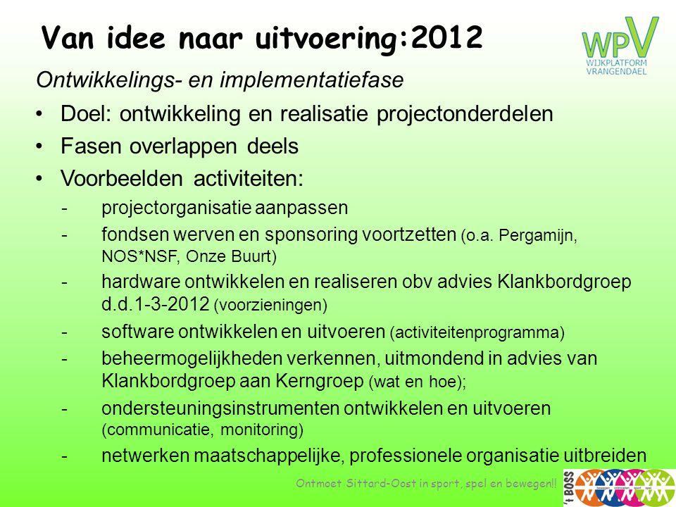 Van idee naar uitvoering:2012
