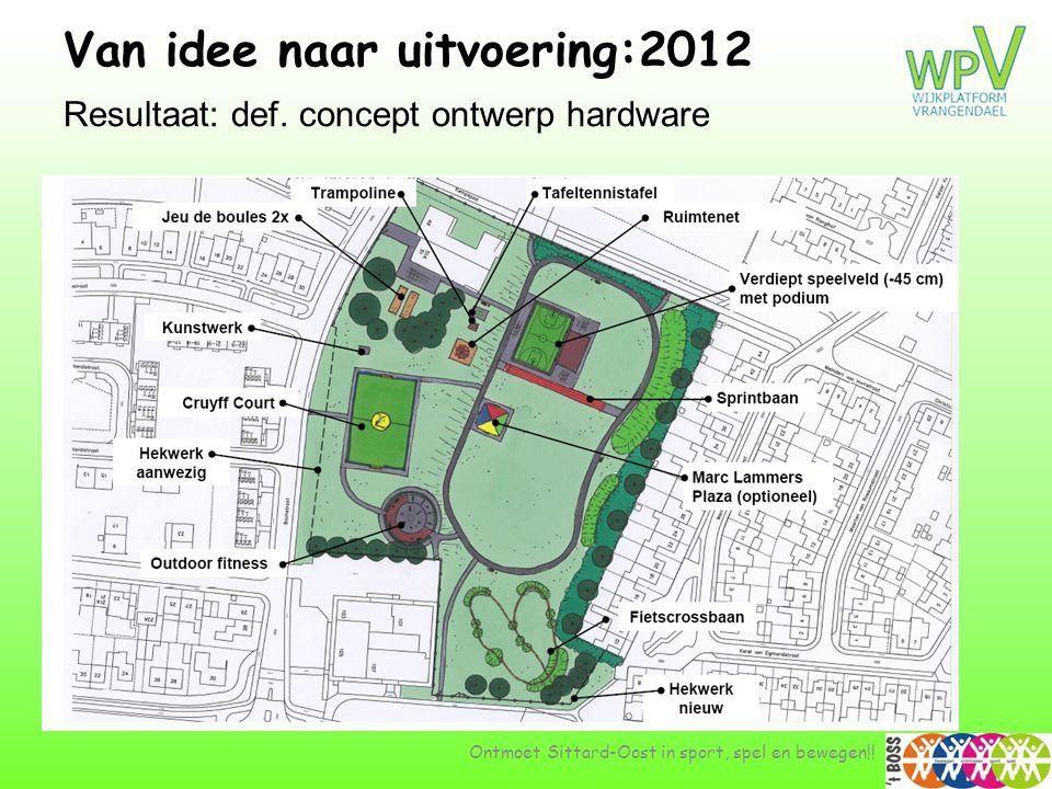 Van idee naar uitvoering:2012 …. Resultaat: def
