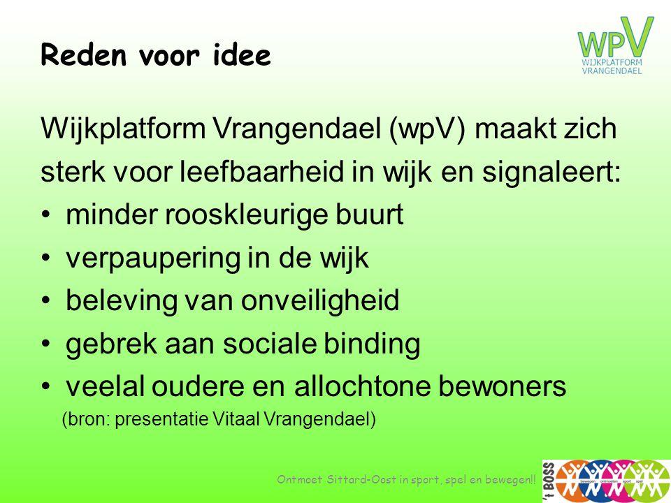 Wijkplatform Vrangendael (wpV) maakt zich
