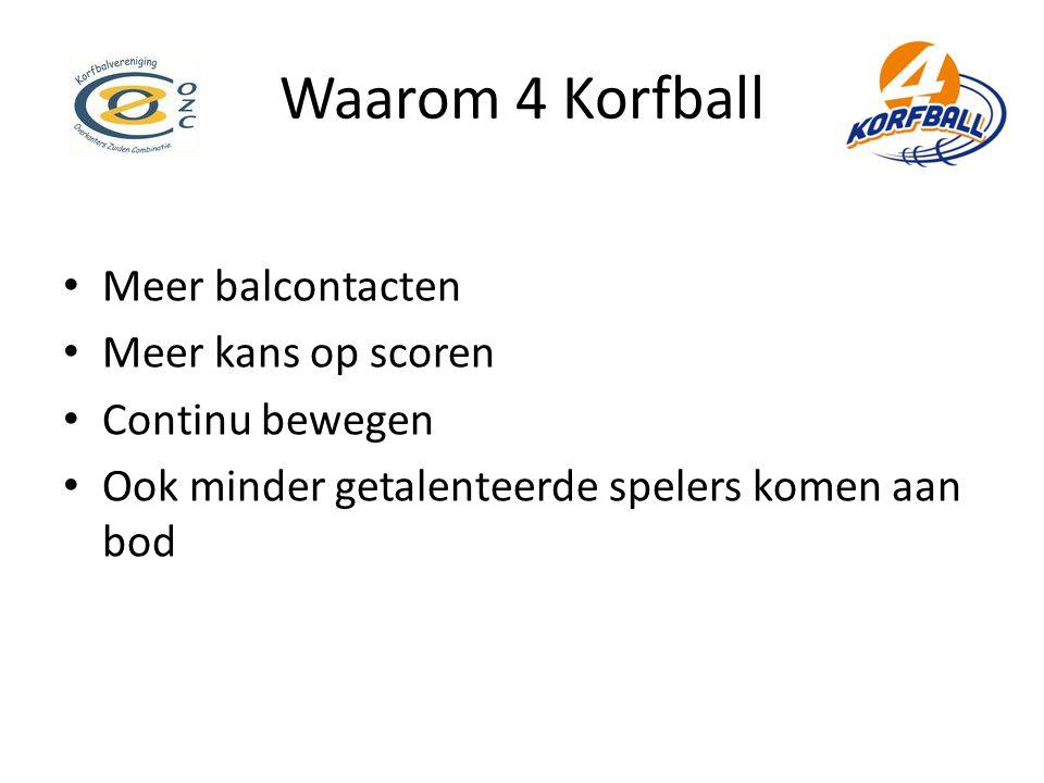 Waarom 4 Korfball Meer balcontacten Meer kans op scoren