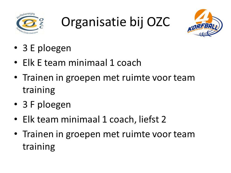 Organisatie bij OZC 3 E ploegen Elk E team minimaal 1 coach