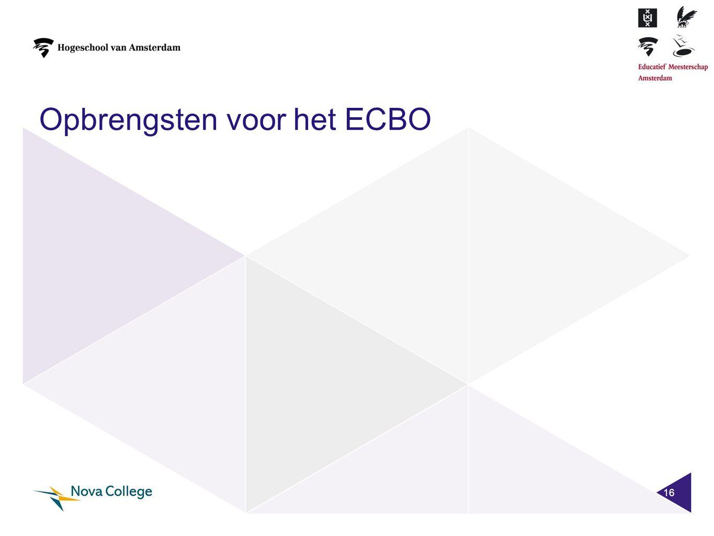 Opbrengsten voor het ECBO