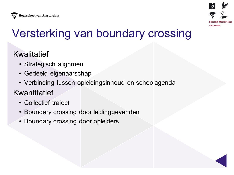 Versterking van boundary crossing