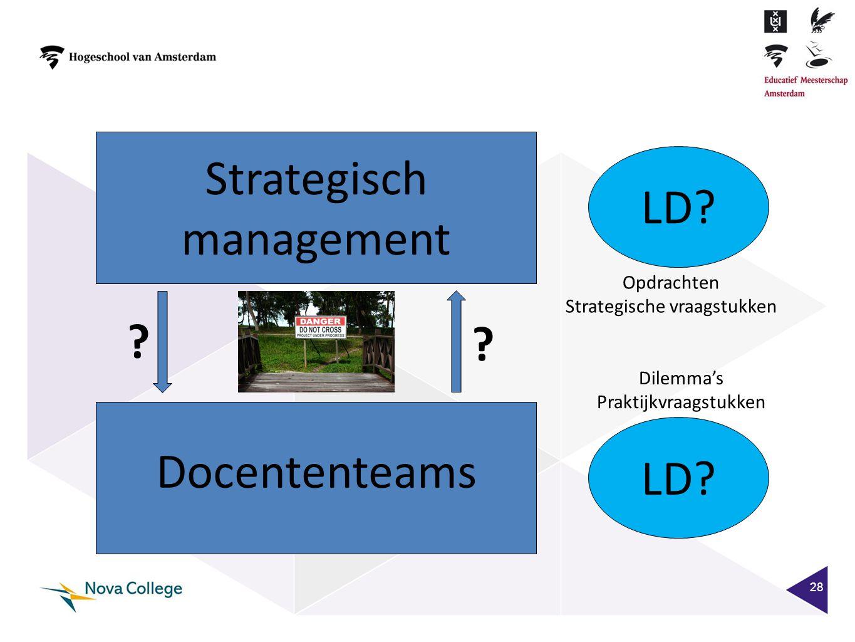 Strategisch management LD