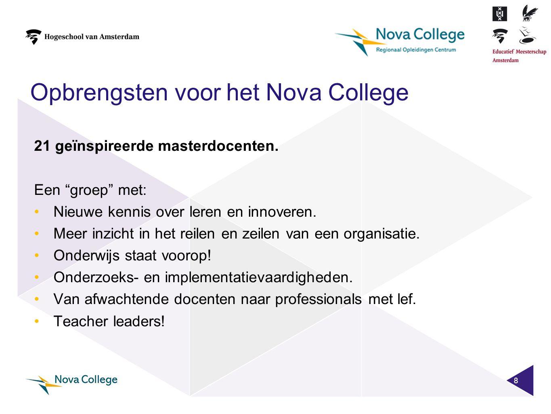 Opbrengsten voor het Nova College