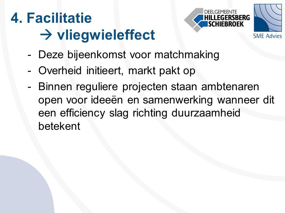 4. Facilitatie  vliegwieleffect