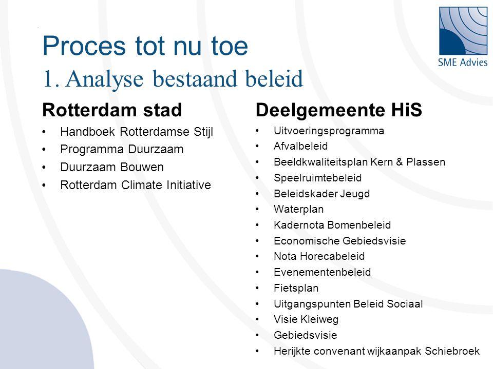 Proces tot nu toe 1. Analyse bestaand beleid Rotterdam stad