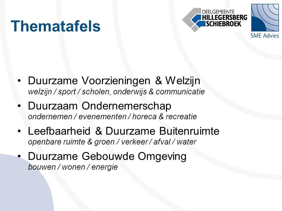 Thematafels Duurzame Voorzieningen & Welzijn welzijn / sport / scholen, onderwijs & communicatie.