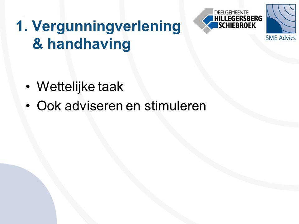 1. Vergunningverlening & handhaving